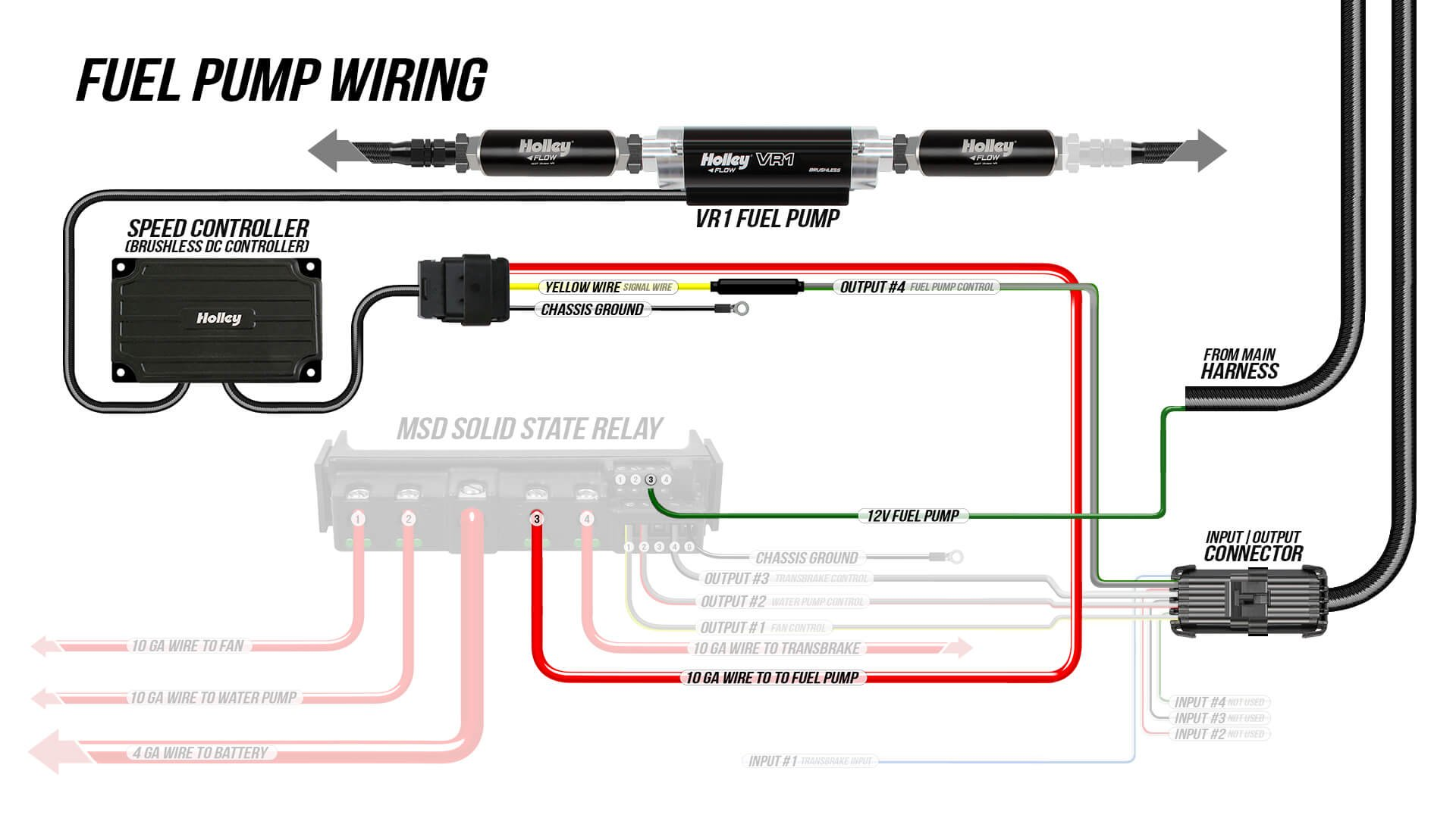Wiring Diagram  Fuel System - 1985 Ford Mustang